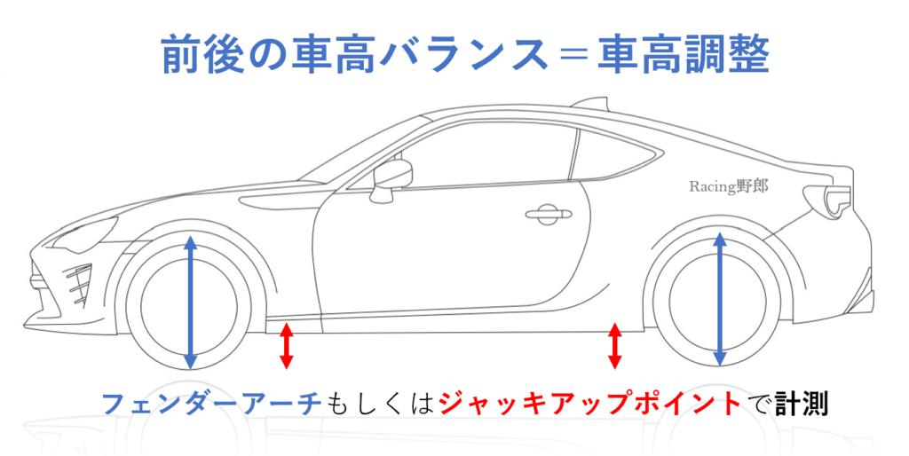 車高調整「フェンダートップもしくはジャッキアップポイントで車高を計測」